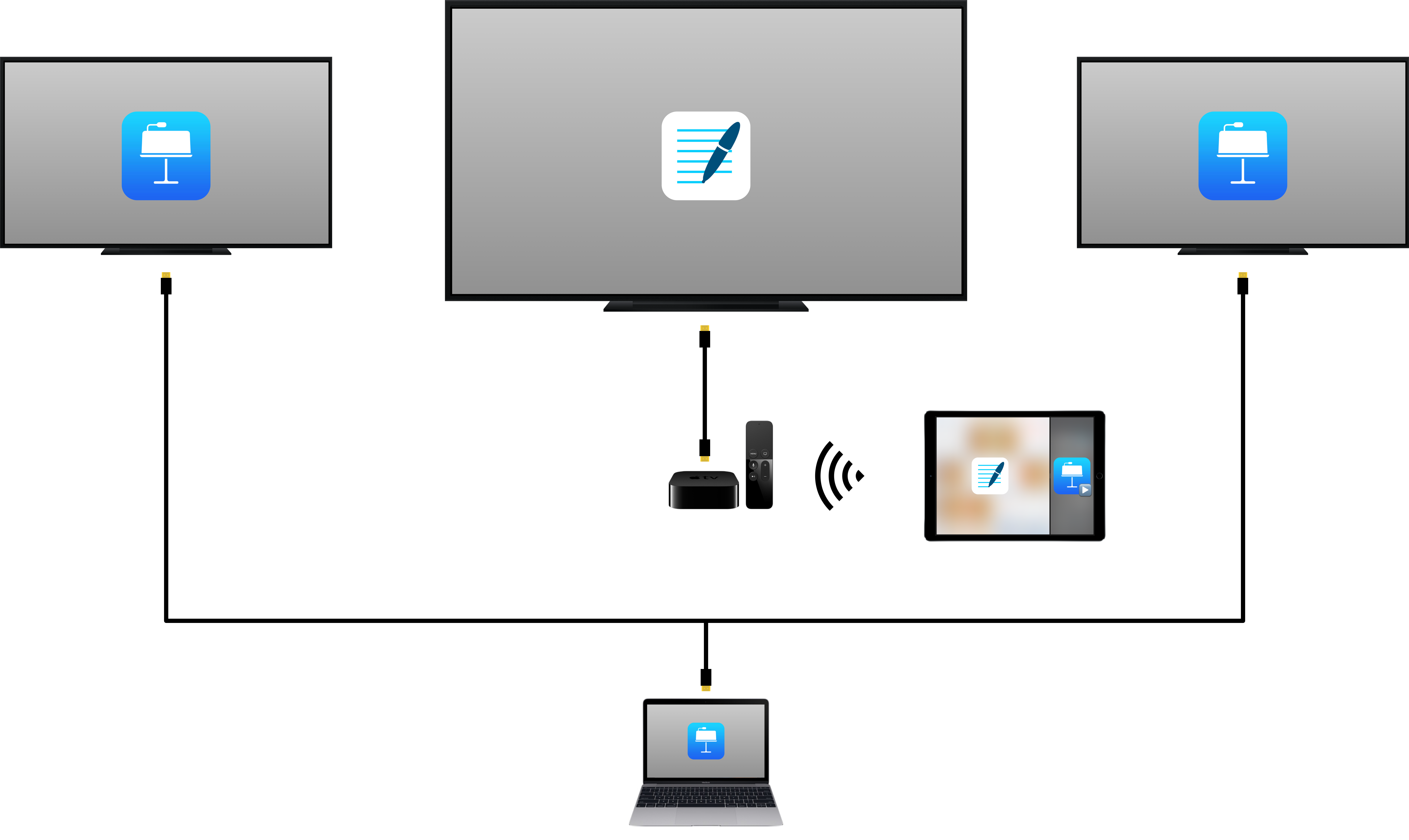 in short, i wirelessly project my ipad to the main screen via an apple tv,  and control my macbook (which is projecting the side slides) from my ipad  using